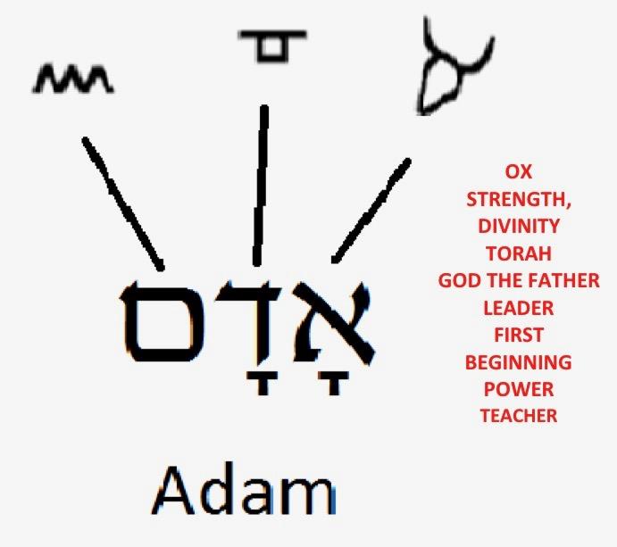 Wisdom In Paleo Hebrew
