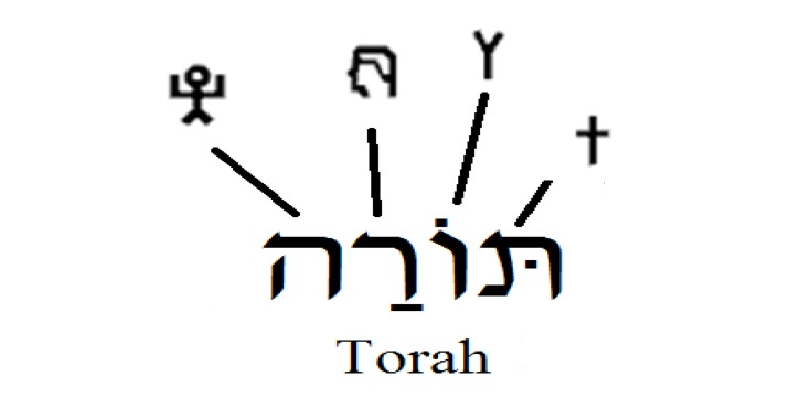 THE MESSAGE IN THE LETTERS OF TORAH… beginning with tav